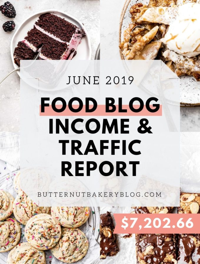 food blog and traffic income report