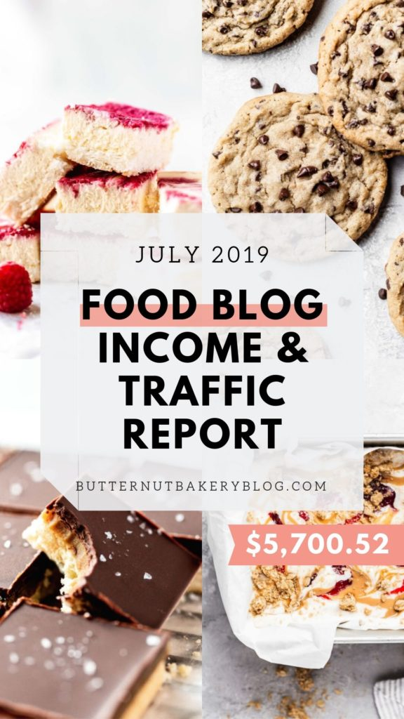 food blog and traffic income report graphic